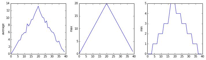 Analyzing Multiple Data Sets